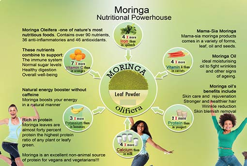 moringa powder and oil
